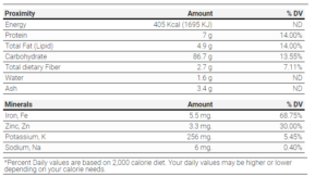 nutritional value of red rice
